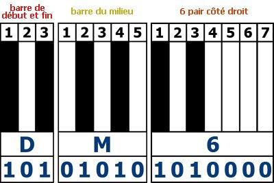 Le code barres le chiffres de la b te libert egalit for Chiffre 13 illuminati